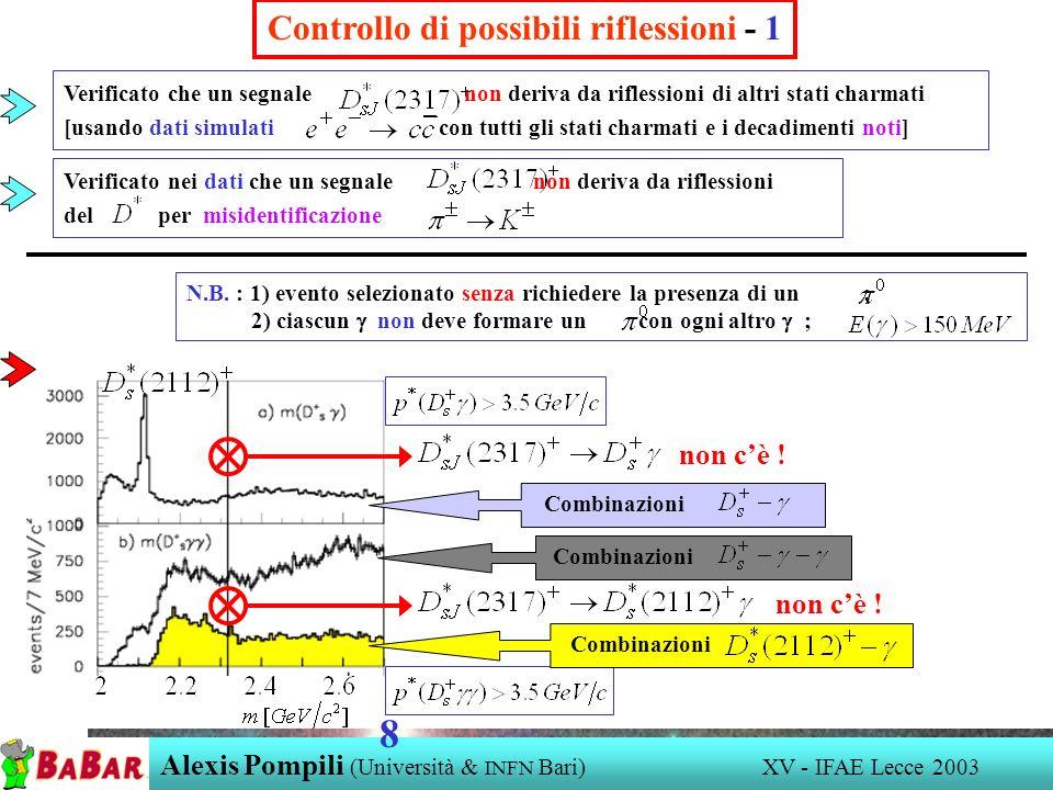 Alexis Pompili (Università & INFN Bari) XV - IFAE Lecce 2003 9 Controllo di possibili riflessioni - 2 events/7MeV/c 2 Combinazioni Dagli scatter plots si vede che questa massa corrisponde alla regione di sovrapposizione delle bande strette dei segnali .