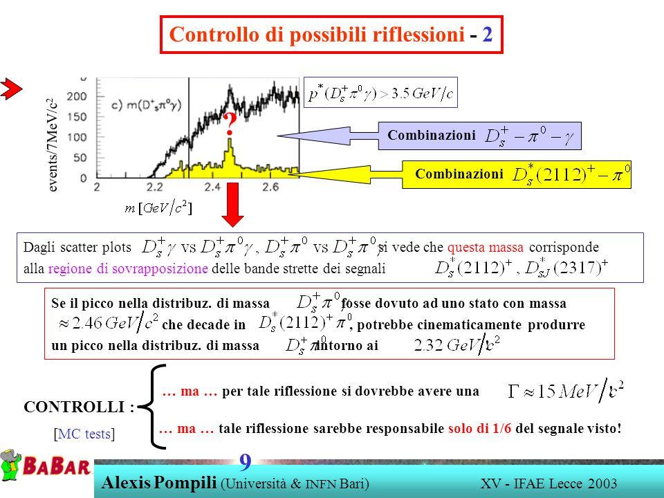 Alexis Pompili (Università & INFN Bari) XV - IFAE Lecce 2003 9 Controllo di possibili riflessioni - 2 events/7MeV/c 2 Combinazioni Dagli scatter plots