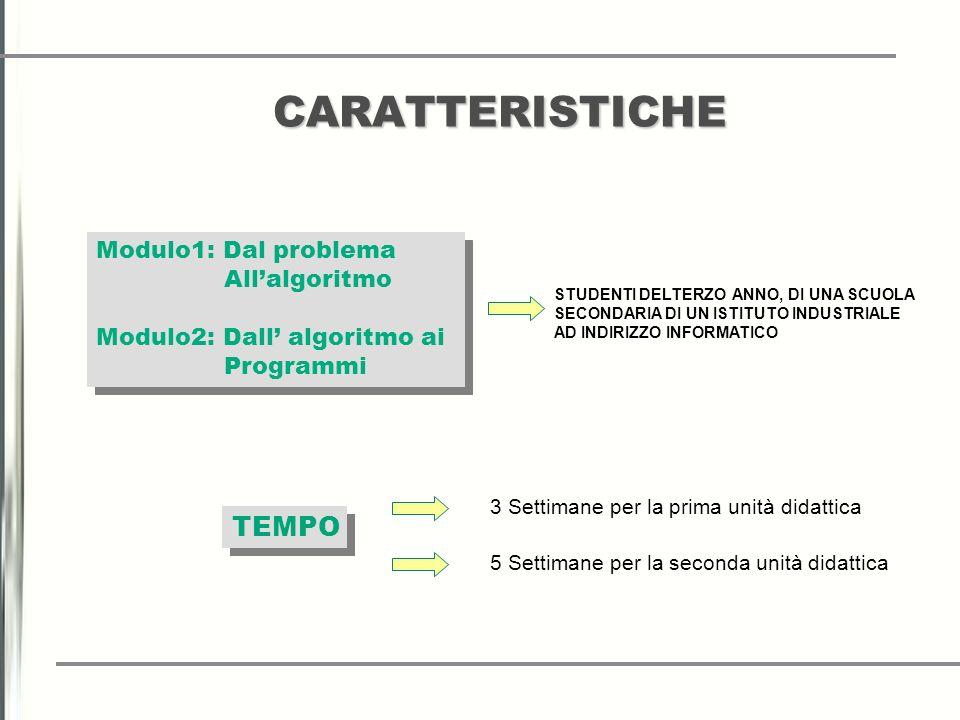 Strutture di controllo CONDIZIONE A DUE VIE condizione sì blocco 1 no blocco 2 DIAGRAMMA A BLOCCHI 3/4