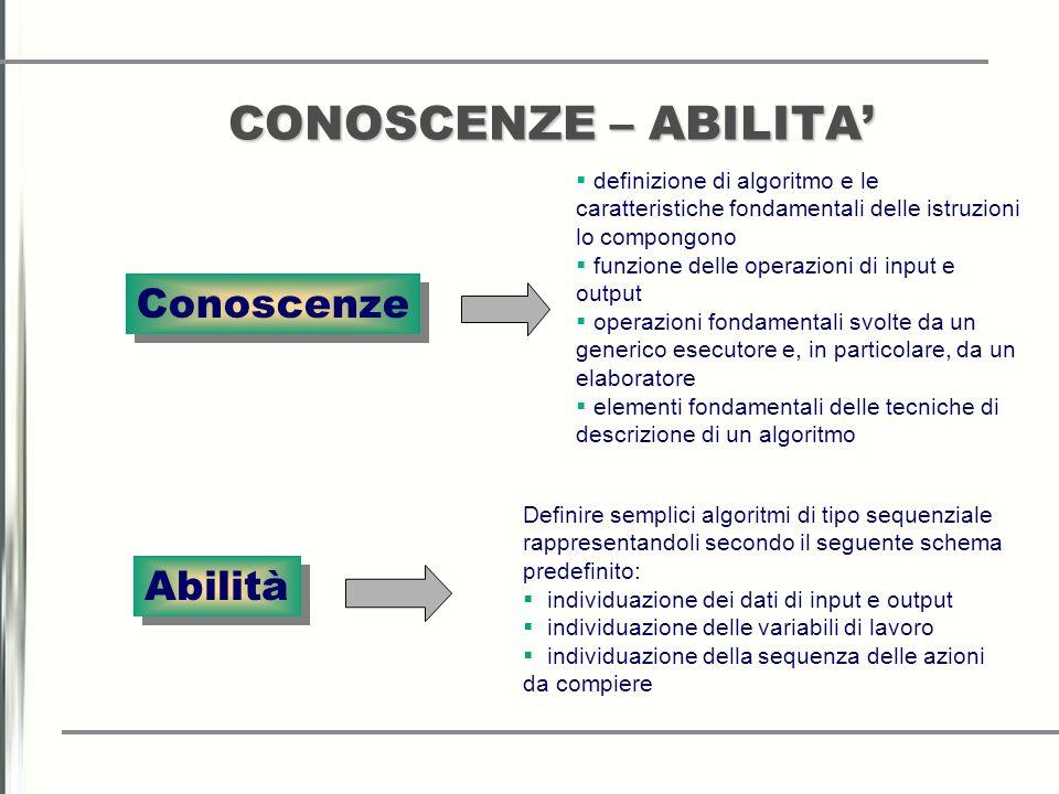 Strutture di controllo CONDIZIONE A DUE VIE se condizione { /* blocco 1 */...
