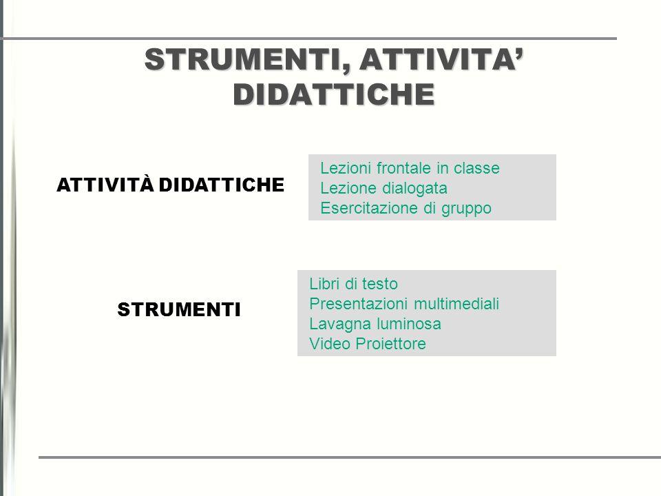 TEMPI TEMPI 3 SETTIMANE 18 ORE LEZIONE FRONTALEESERCITAZIONIVERIFICHE 10 ORE5 ORE3 ORE