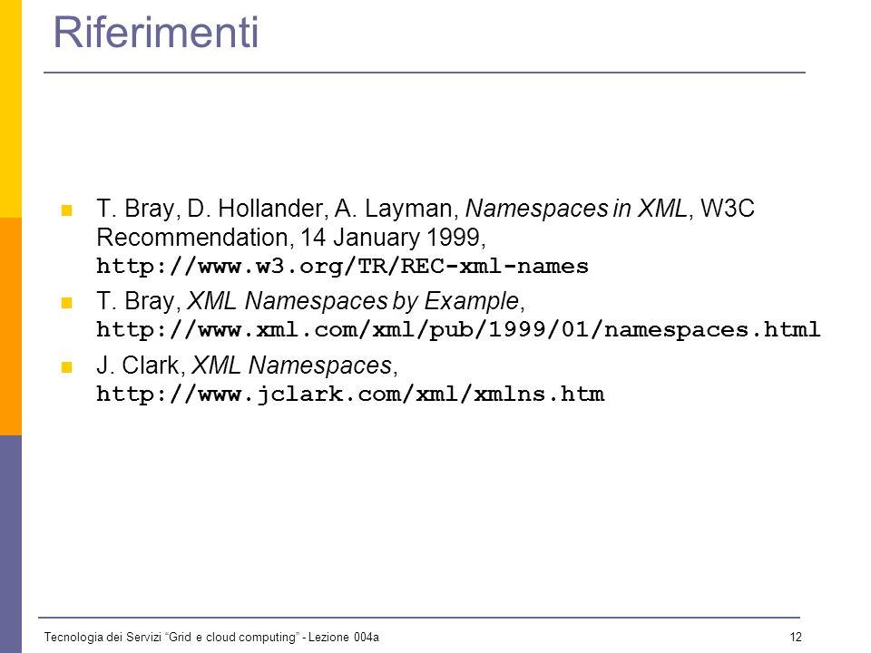Tecnologia dei Servizi Grid e cloud computing - Lezione 004a 11 Altri punti sottili L URL di un namespace Cos è l etichetta di un namespace.