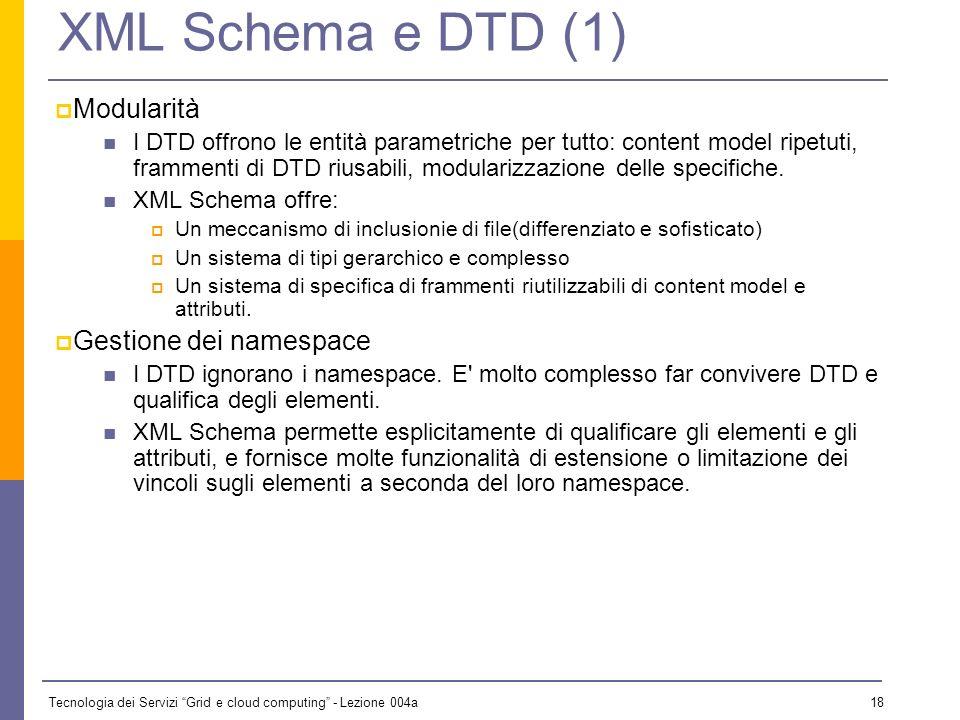 Tecnologia dei Servizi Grid e cloud computing - Lezione 004a 17 Validazione e buona forma La buona forma di un documento XML è una proprietà puramente sintattica.