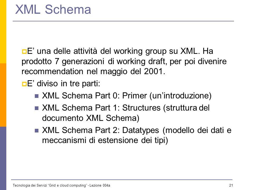 Tecnologia dei Servizi Grid e cloud computing - Lezione 004a 20 XML Schema e DTD (3) Sintassi XML I DTD usano una sintassi propria e particolare, che richiede parser appositi e strumenti di generazione e verifica appositi.