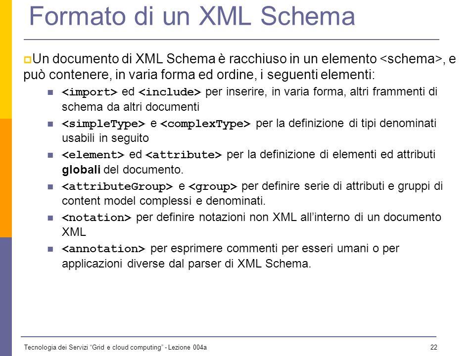 Tecnologia dei Servizi Grid e cloud computing - Lezione 004a 21 XML Schema E una delle attività del working group su XML.