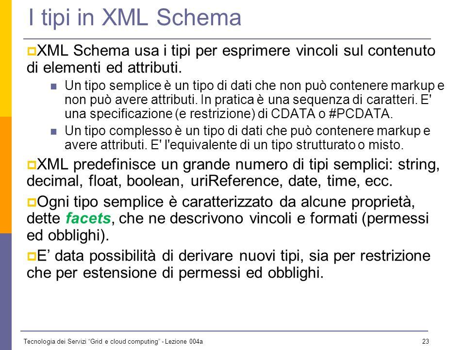 Tecnologia dei Servizi Grid e cloud computing - Lezione 004a 22 Formato di un XML Schema Un documento di XML Schema è racchiuso in un elemento, e può contenere, in varia forma ed ordine, i seguenti elementi: ed per inserire, in varia forma, altri frammenti di schema da altri documenti e per la definizione di tipi denominati usabili in seguito ed per la definizione di elementi ed attributi globali del documento.