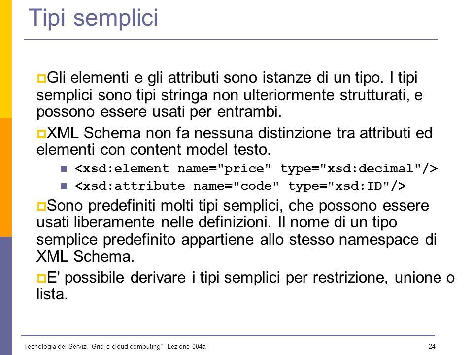 Tecnologia dei Servizi Grid e cloud computing - Lezione 004a 23 I tipi in XML Schema XML Schema usa i tipi per esprimere vincoli sul contenuto di elementi ed attributi.
