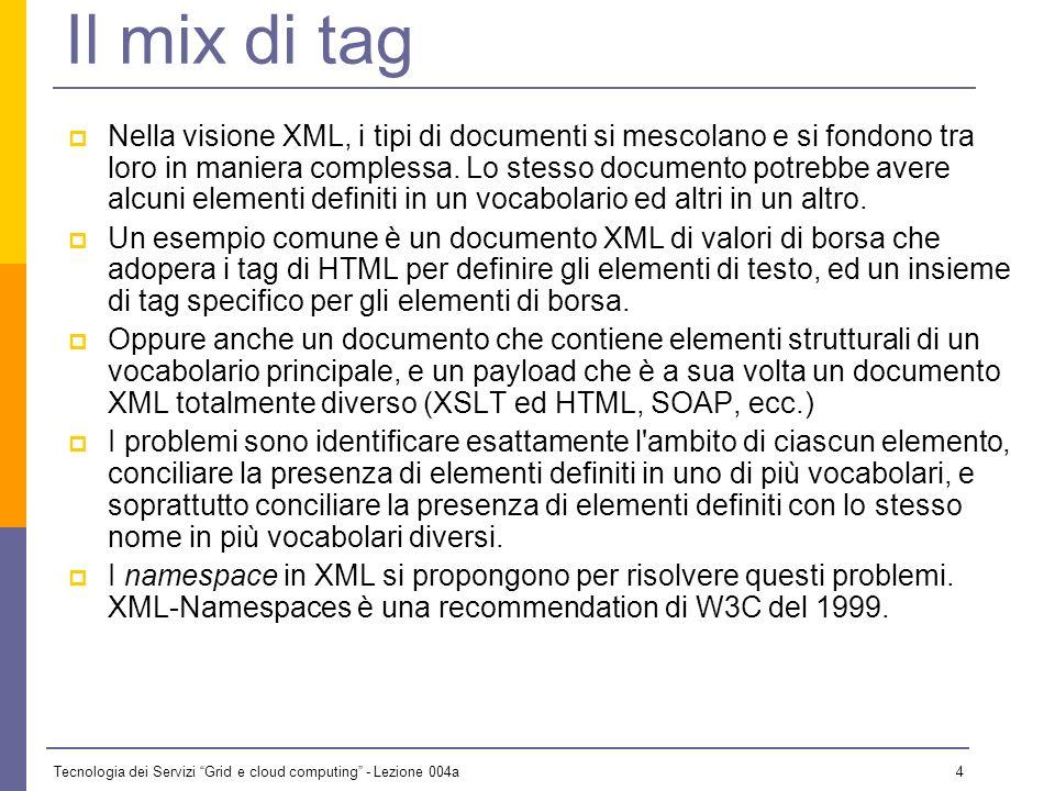 Tecnologia dei Servizi Grid e cloud computing - Lezione 004a 3 L identificazione dei vocabolari In molti casi, le applicazioni XML si aspettano una varietà di tipi di documento diversi, e si vorrebbe indovinare il tipo esatto caso per caso da un meccanismo univoco, senza eccezioni e ambiguità.