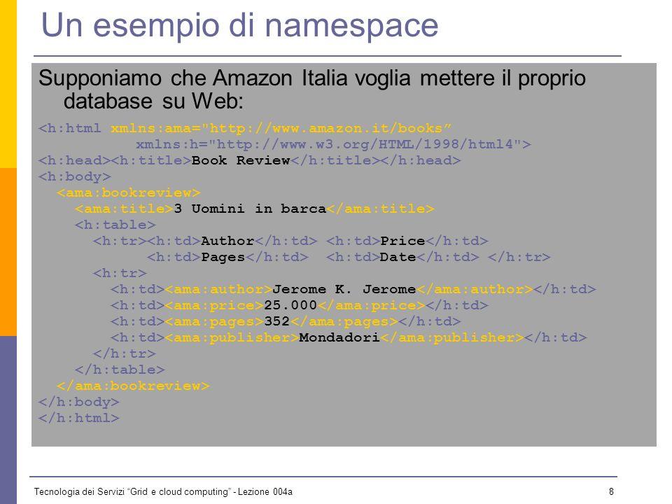 Tecnologia dei Servizi Grid e cloud computing - Lezione 004a 7 Namespace di default Nella dichiarazione xmlns si pone il nome del prefisso che si intende usare nel corso del documento per gli elementi definiti in quel namespace.