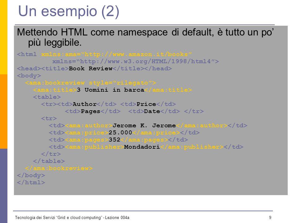 Tecnologia dei Servizi Grid e cloud computing - Lezione 004a 8 Un esempio di namespace Supponiamo che Amazon Italia voglia mettere il proprio database su Web: Book Review 3 Uomini in barca Author Price Pages Date Jerome K.