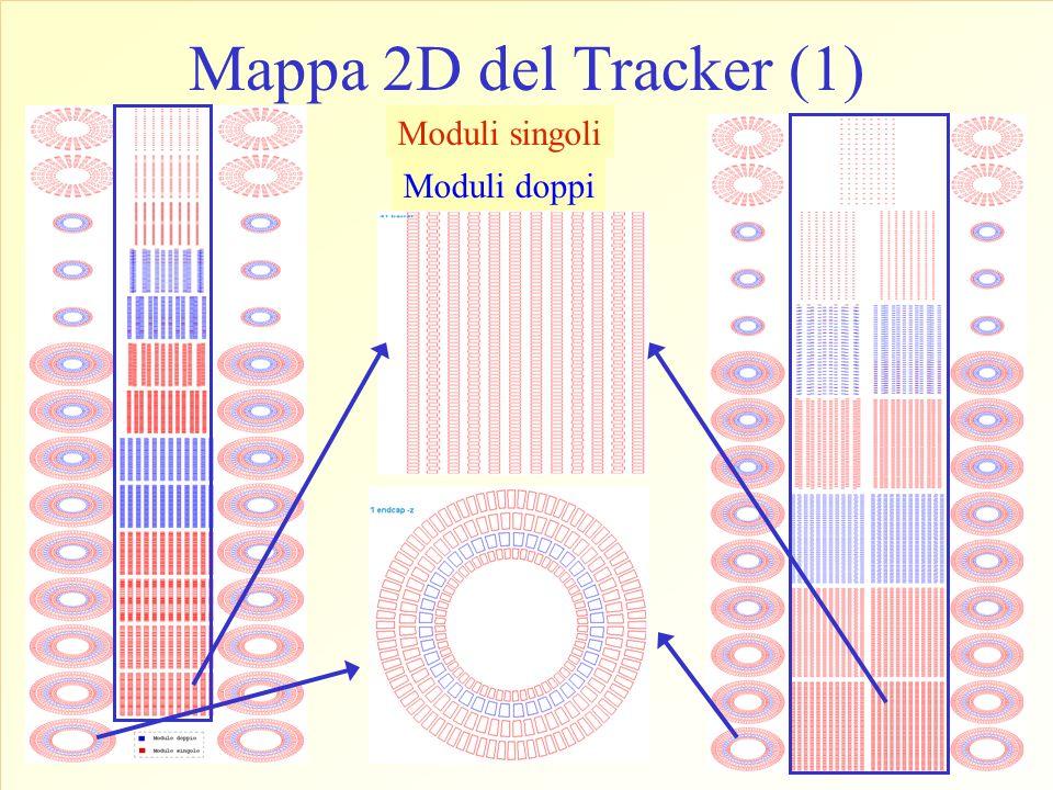 Mappa 2D del Tracker (1) Moduli doppi Moduli singoli
