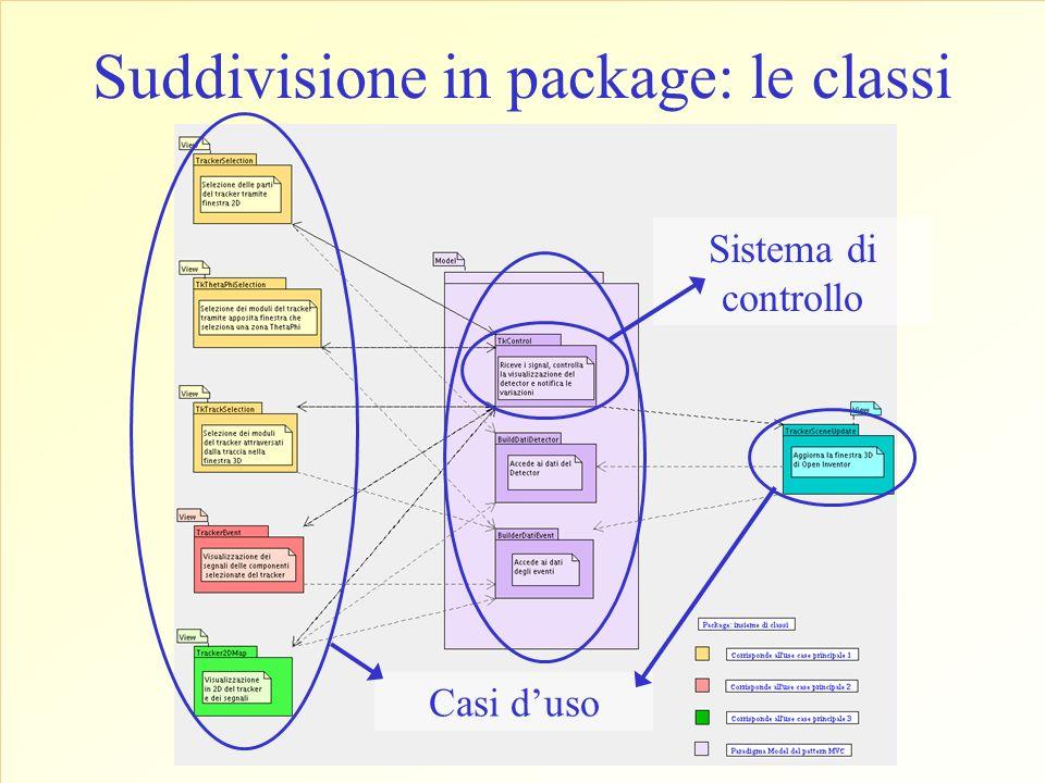 Suddivisione in package: le classi Sistema di controllo Casi duso