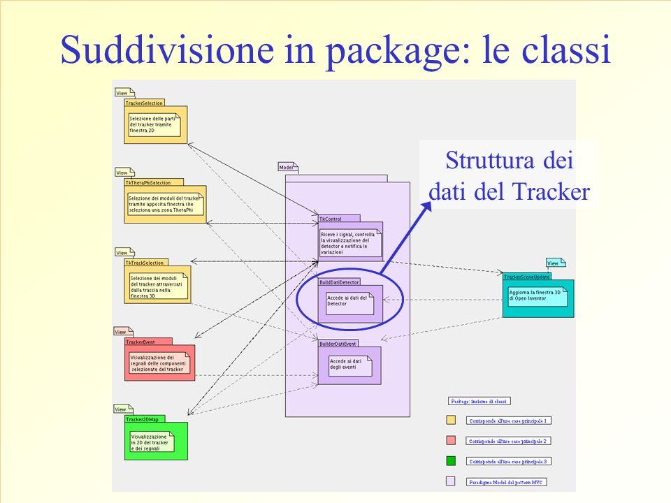 Suddivisione in package: le classi Struttura dei dati del Tracker