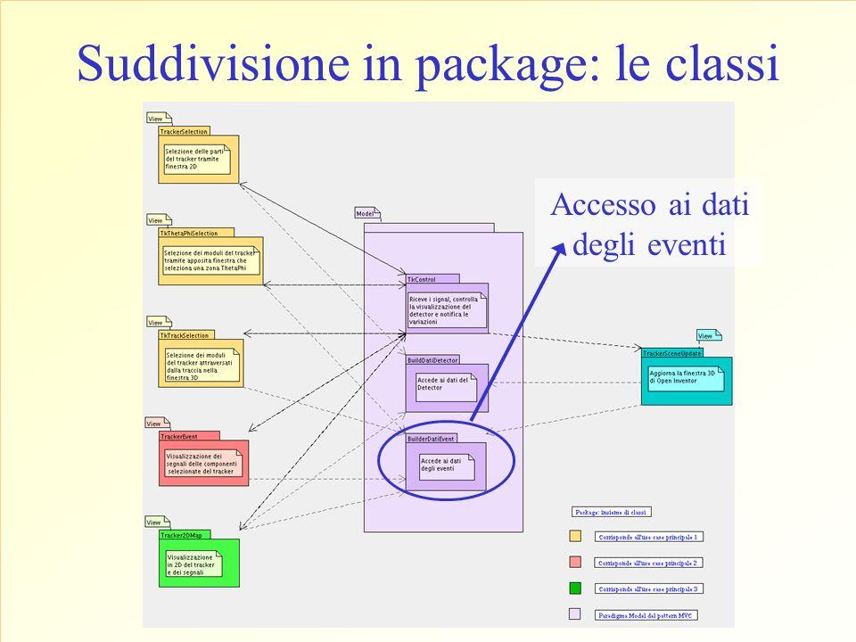 Accesso ai dati degli eventi