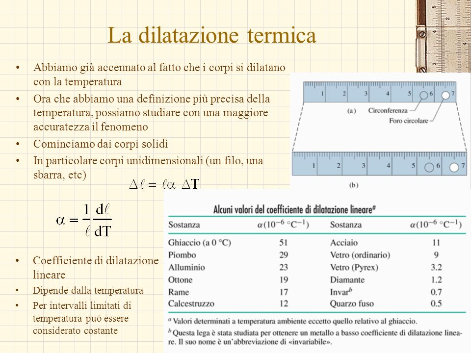 G.M. - Informatica B-Automazione 2002/03 La dilatazione termica Abbiamo già accennato al fatto che i corpi si dilatano con la temperatura Ora che abbi