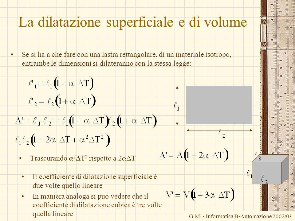 G.M. - Informatica B-Automazione 2002/03 La dilatazione superficiale e di volume Se si ha a che fare con una lastra rettangolare, di un materiale isot