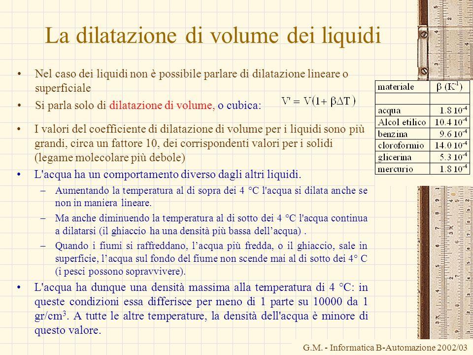 G.M. - Informatica B-Automazione 2002/03 La dilatazione di volume dei liquidi Nel caso dei liquidi non è possibile parlare di dilatazione lineare o su