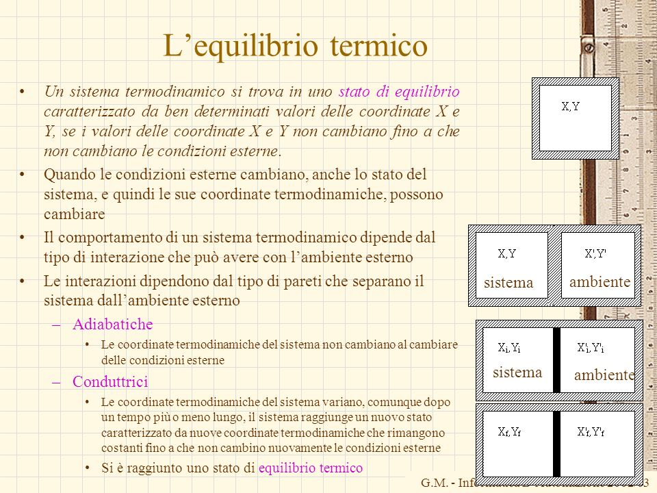 G.M. - Informatica B-Automazione 2002/03 Lequilibrio termico Un sistema termodinamico si trova in uno stato di equilibrio caratterizzato da ben determ
