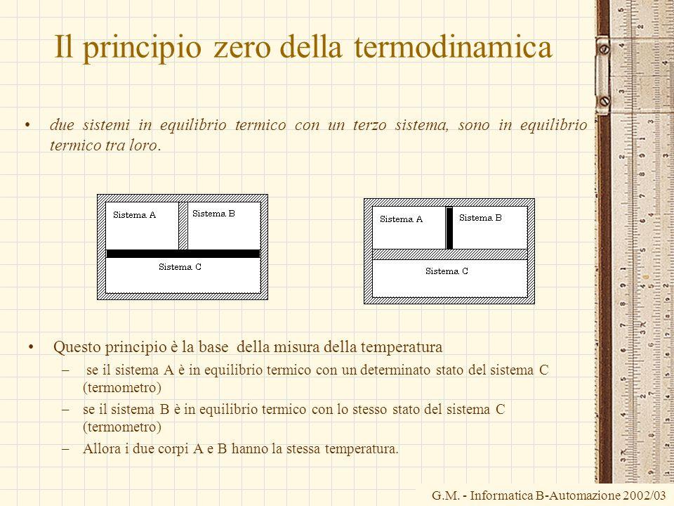 G.M. - Informatica B-Automazione 2002/03 Il principio zero della termodinamica due sistemi in equilibrio termico con un terzo sistema, sono in equilib