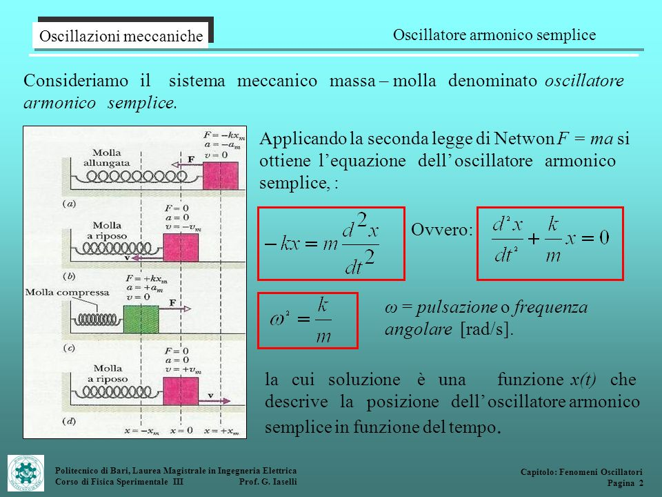 Consideriamo il sistema meccanico massa – molla denominato oscillatore armonico semplice. Oscillazioni meccaniche Oscillatore armonico semplice Polite