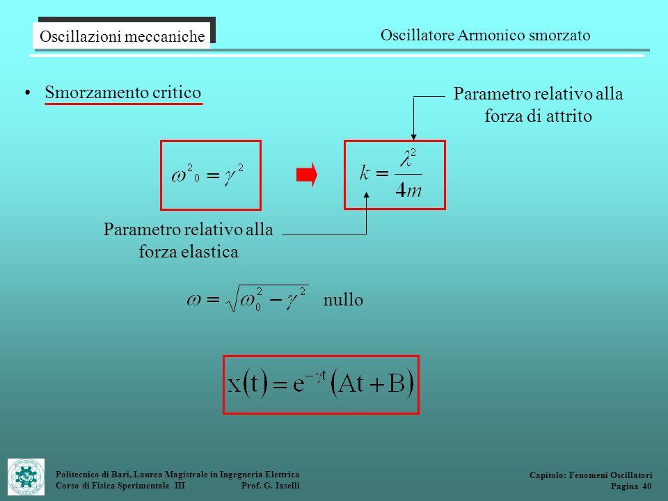 Politecnico di Bari, Laurea Magistrale in Ingegneria Elettrica Corso di Fisica Sperimentale III Prof. G. Iaselli Oscillazioni meccaniche Oscillatore A