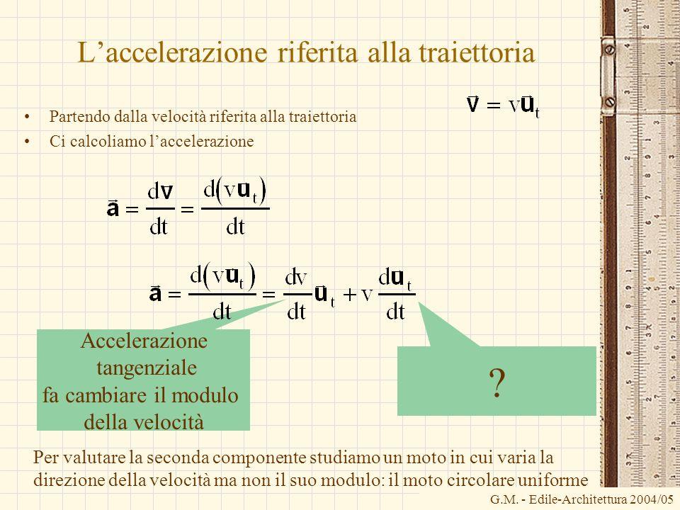 G.M. - Edile-Architettura 2004/05 Accelerazione tangenziale fa cambiare il modulo della velocità Laccelerazione riferita alla traiettoria Partendo dal