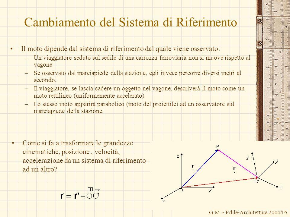 G.M. - Edile-Architettura 2004/05 Cambiamento del Sistema di Riferimento Il moto dipende dal sistema di riferimento dal quale viene osservato: –Un via