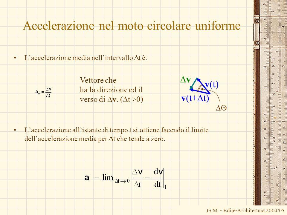 G.M. - Edile-Architettura 2004/05 Accelerazione nel moto circolare uniforme Laccelerazione media nellintervallo t è: Laccelerazione allistante di temp