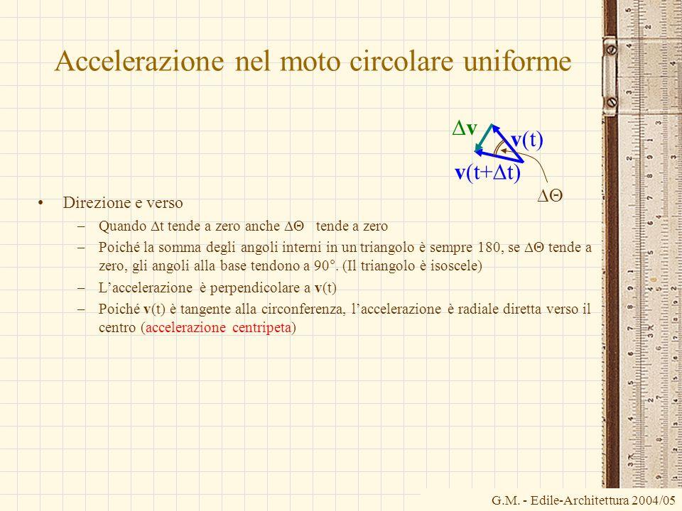 G.M. - Edile-Architettura 2004/05 Accelerazione nel moto circolare uniforme Direzione e verso –Quando t tende a zero anche tende a zero –Poiché la som