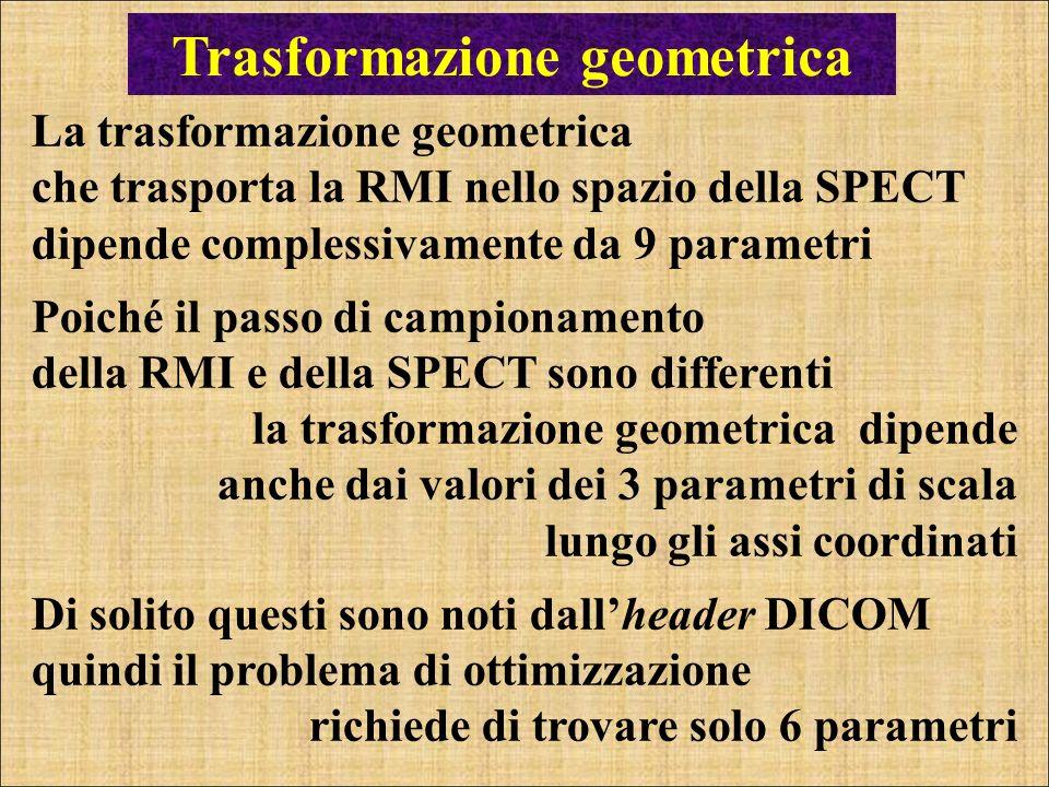 Trasformazione geometrica La trasformazione geometrica che trasporta la RMI nello spazio della SPECT dipende complessivamente da 9 parametri Poiché il