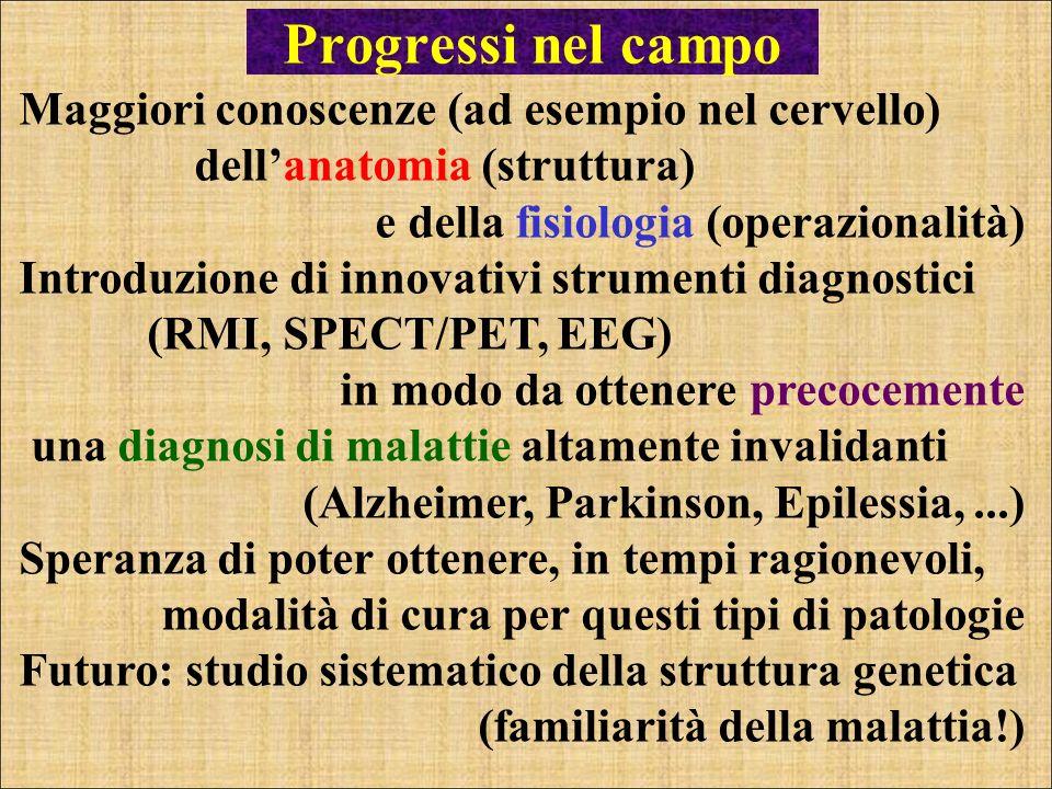 Progressi nel campo Maggiori conoscenze (ad esempio nel cervello) dellanatomia (struttura) e della fisiologia (operazionalità) Introduzione di innovat