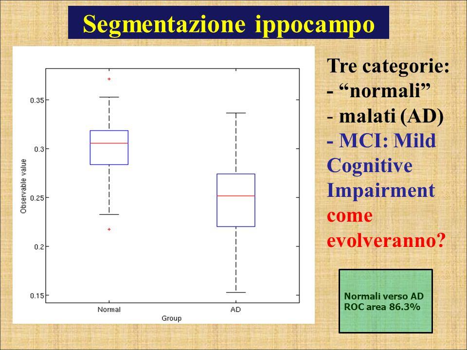 Segmentazione ippocampo Tre categorie: - normali - malati (AD) - MCI: Mild Cognitive Impairment come evolveranno? Normali verso AD ROC area 86.3%
