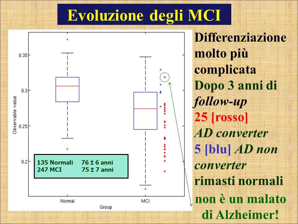 Evoluzione degli MCI Differenziazione molto più complicata Dopo 3 anni di follow-up 25 [rosso] AD converter 5 [blu] AD non converter rimasti normali 1