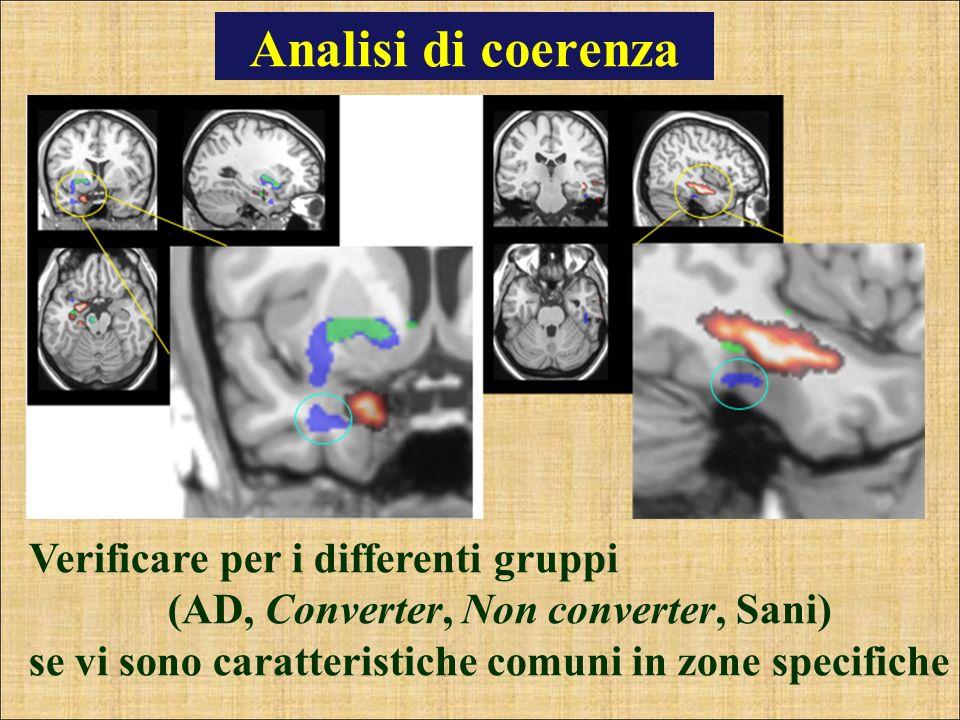 Analisi di coerenza Verificare per i differenti gruppi (AD, Converter, Non converter, Sani) se vi sono caratteristiche comuni in zone specifiche