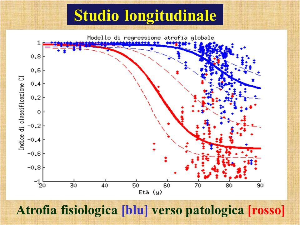 Studio longitudinale Atrofia fisiologica [blu] verso patologica [rosso]