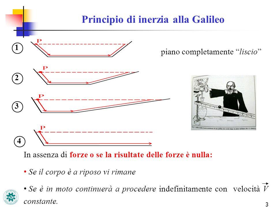 3 1 2 3 4 piano completamente liscio Principio di inerzia alla Galileo In assenza di forze o se la risultate delle forze è nulla: Se il corpo è a ripo