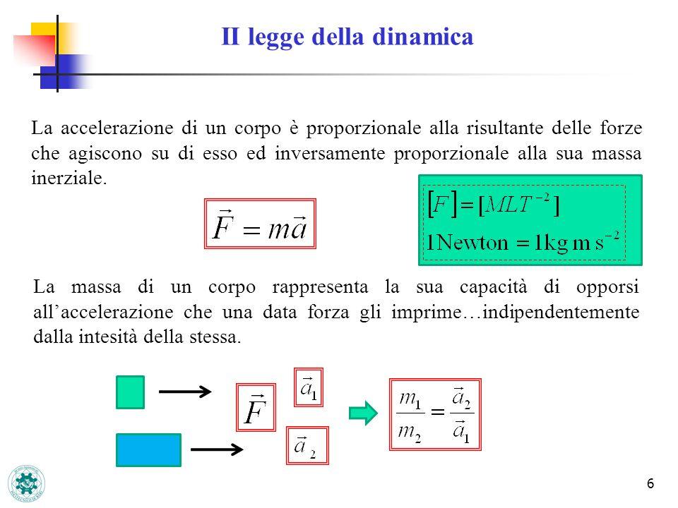 6 II legge della dinamica La accelerazione di un corpo è proporzionale alla risultante delle forze che agiscono su di esso ed inversamente proporziona