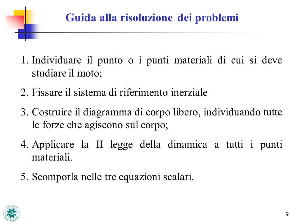 9 Guida alla risoluzione dei problemi 1.Individuare il punto o i punti materiali di cui si deve studiare il moto; 2.Fissare il sistema di riferimento