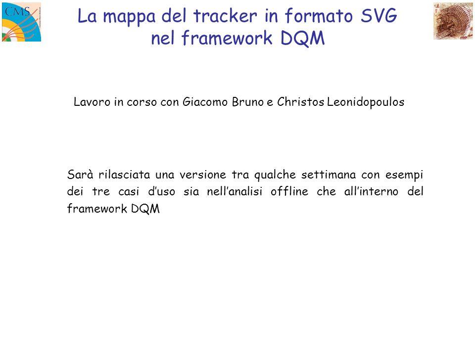 Lavoro in corso con Giacomo Bruno e Christos Leonidopoulos La mappa del tracker in formato SVG nel framework DQM Sarà rilasciata una versione tra qualche settimana con esempi dei tre casi duso sia nellanalisi offline che allinterno del framework DQM