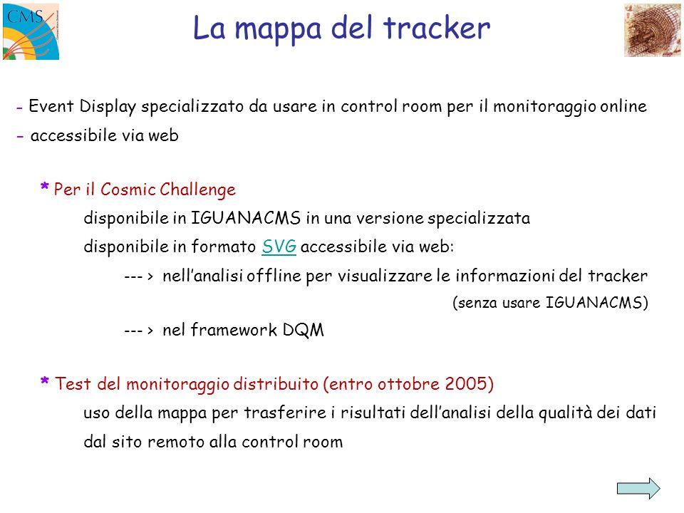 La mappa del tracker - Event Display specializzato da usare in control room per il monitoraggio online - accessibile via web * Per il Cosmic Challenge disponibile in IGUANACMS in una versione specializzata disponibile in formato SVG accessibile via web:SVG --- > nellanalisi offline per visualizzare le informazioni del tracker (senza usare IGUANACMS) --- > nel framework DQM * Test del monitoraggio distribuito (entro ottobre 2005) uso della mappa per trasferire i risultati dellanalisi della qualità dei dati dal sito remoto alla control room