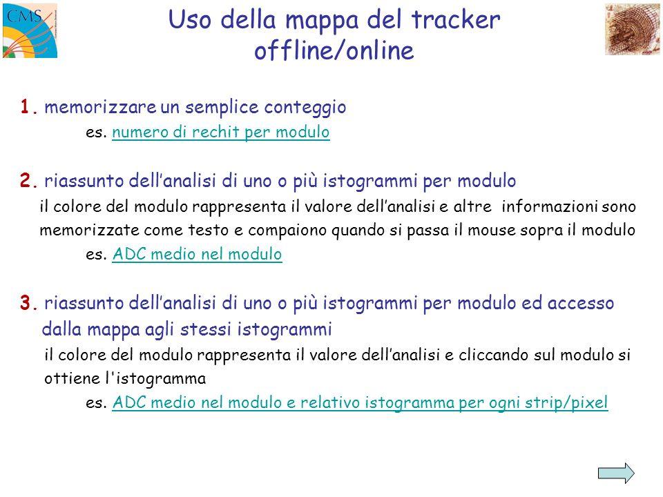 Uso della mappa del tracker offline/online 1. memorizzare un semplice conteggio es.