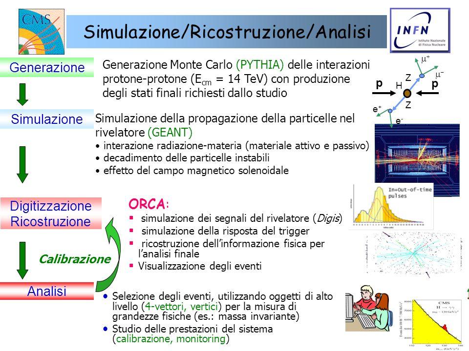 11 ORCA: simulazione dei segnali del rivelatore (Digis) simulazione della risposta del trigger ricostruzione dellinformazione fisica per lanalisi fina