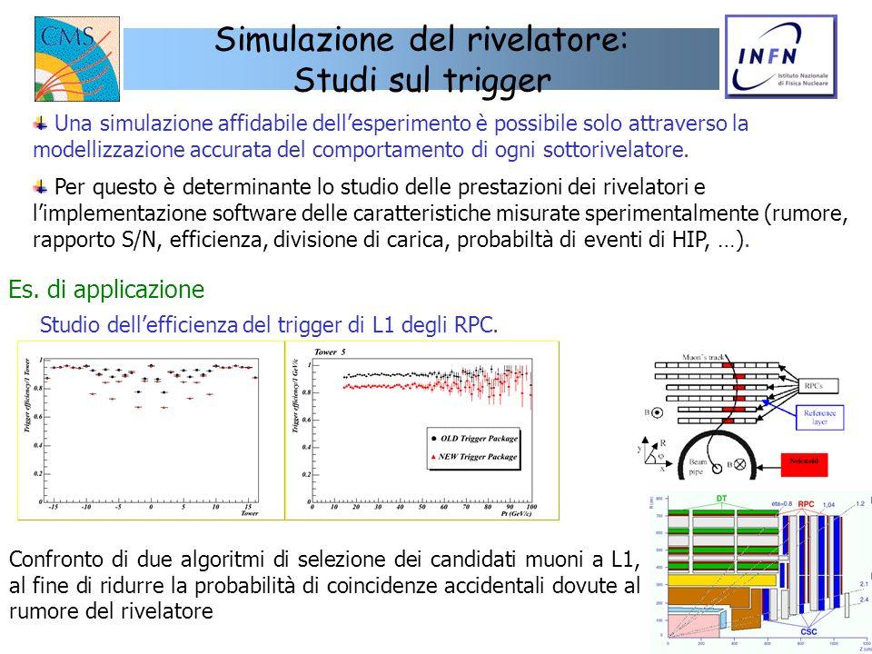 13 Tool di visualizzazione (event display) Il tool di visualizzazione è utile per: accedere alla geometria del rivelatore e alla mappa del campo magnetico; monitorare ciascun sottorivelatore, sino al singolo canale di lettura (temperature, tensioni, canali morti); accedere e modificare interattivamente i parametri di funzionamento (calibr., tensioni, punti di lavoro) visualizzare gli eventi ricostruiti La collaborazione CMS sta realizzando uno strumento di visualizzazione chiamato IGUANACMS (basato su IGUANA), che fornisce una rappresentazione 2D e 3D del rivelatore e degli eventi fisici attraverso una GUI.