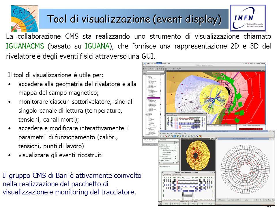 13 Tool di visualizzazione (event display) Il tool di visualizzazione è utile per: accedere alla geometria del rivelatore e alla mappa del campo magne