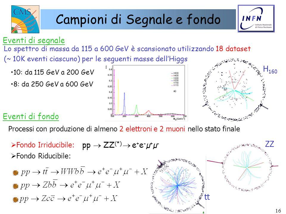 16 Campioni di Segnale e fondo Lo spettro di massa da 115 a 600 GeV è scansionato utilizzando 18 dataset (~ 10K eventi ciascuno) per le seguenti masse