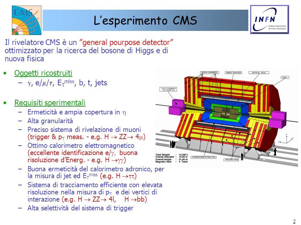 2 Lesperimento CMS Oggetti ricostruiti –, e/ /, E T miss, b, t, jets Requisiti sperimentali –Ermeticità e ampia copertura in –Alta granularità –Precis