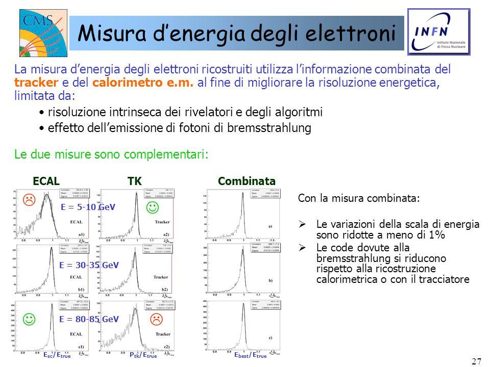 27 Misura denergia degli elettroni E = 5-10 GeV E = 30-35 GeV E = 80-85 GeV La misura denergia degli elettroni ricostruiti utilizza linformazione comb