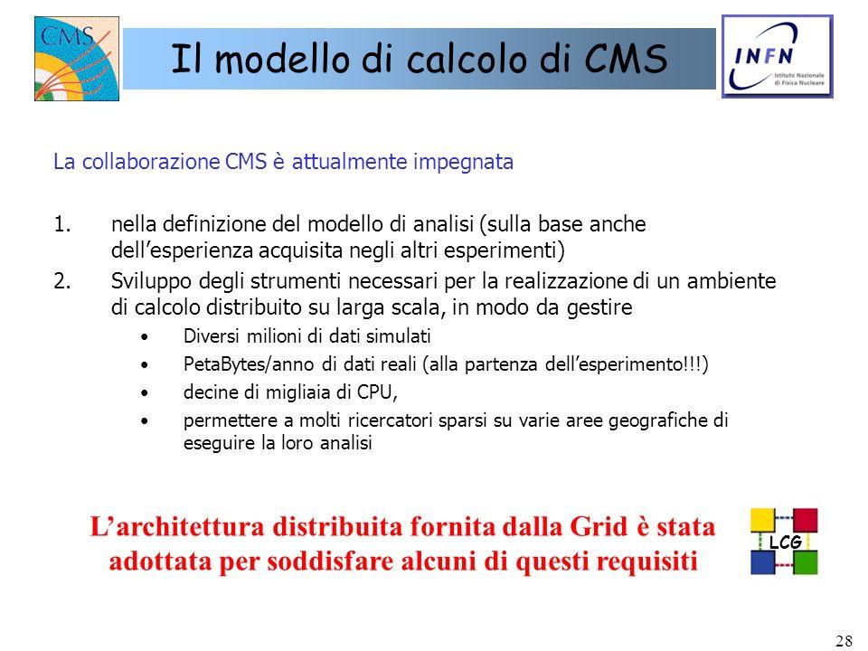 28 La collaborazione CMS è attualmente impegnata 1.nella definizione del modello di analisi (sulla base anche dellesperienza acquisita negli altri esp