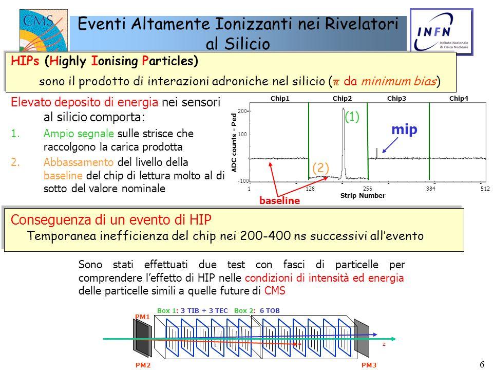 7 Studio degli eventi di HIP Misure: 1.Probabilità degli eventi di HIP 2.Tempo di recupero del chip 3.Inefficienza del chip dopo un evento di HIP 4.Effetti sullefficienza di ricostruzione di traccia nel tracciatore (simulazione) Evento di HIP t = 25 ns t = 50 ns t = 75 ns t = 100 ns t = 125 ns t = 150 ns t = 175 ns t = 200 ns inefficienza (1- ) di rivelazione di una particella al minimo di ionizzazione (mip) nella regione interessata dallevento di HIP Ricostruzione di tracce di mip attraverso lapparato sperimentale estrapolazione della posizione attesa sul modulo in esame ricerca del cluster nellintorno della posizione attesa Ricostruzione di tracce di mip attraverso lapparato sperimentale estrapolazione della posizione attesa sul modulo in esame ricerca del cluster nellintorno della posizione attesa efficienza (3) Mod.1 Mod.2 Mod.3 Mod.4 Mod.5 Mod.6 Canali di lettura Segnale