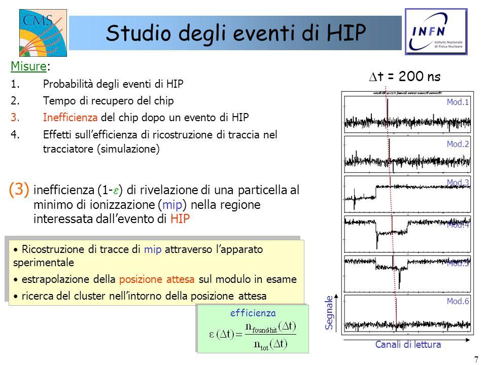 7 Studio degli eventi di HIP Misure: 1.Probabilità degli eventi di HIP 2.Tempo di recupero del chip 3.Inefficienza del chip dopo un evento di HIP 4.Ef